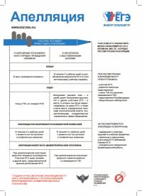 Заданий 7 открытого банка задач егэ