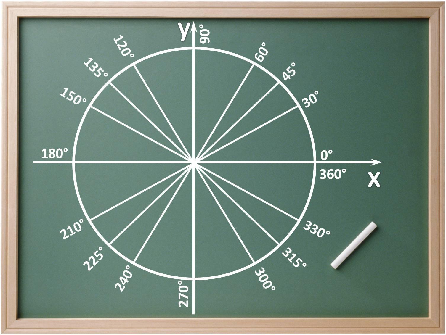 Программа 10 класса по математике