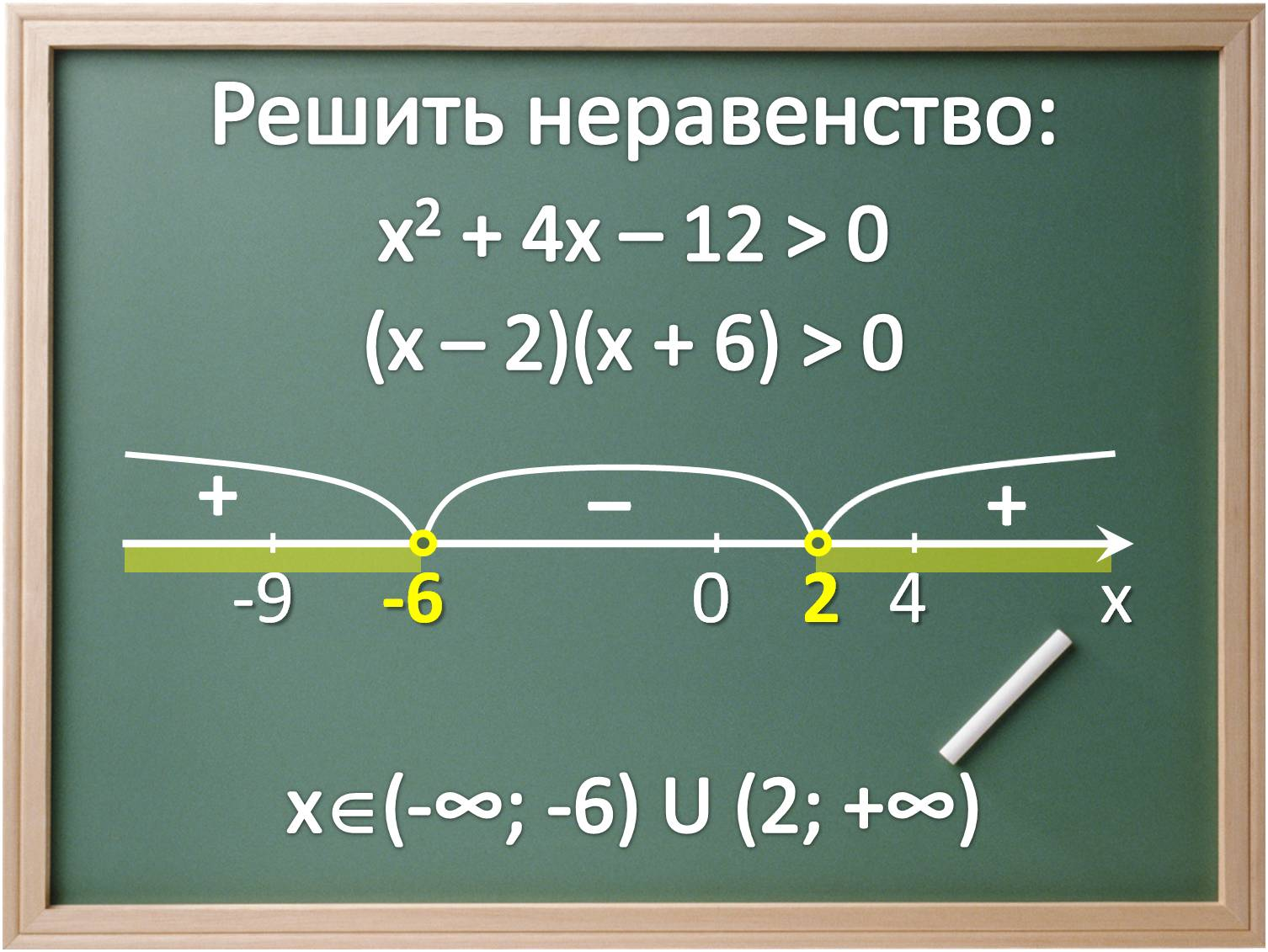 Урок геометрии в 7 классе прямая и